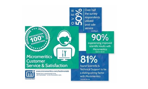 Micromeritics has launched a 100% Satisfaction Guarantee